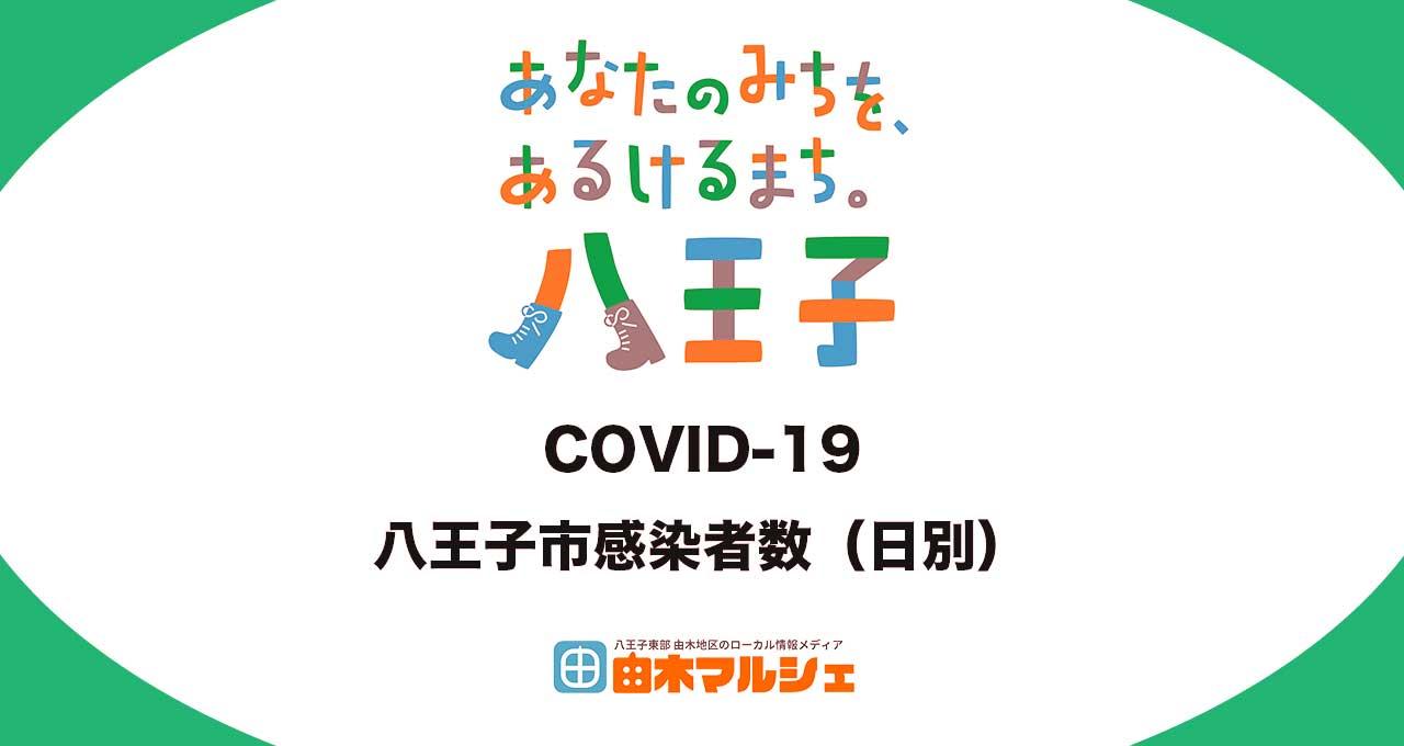 【八王子市】新型コロナウイルス感染症 市内感染者数(日別)更新版